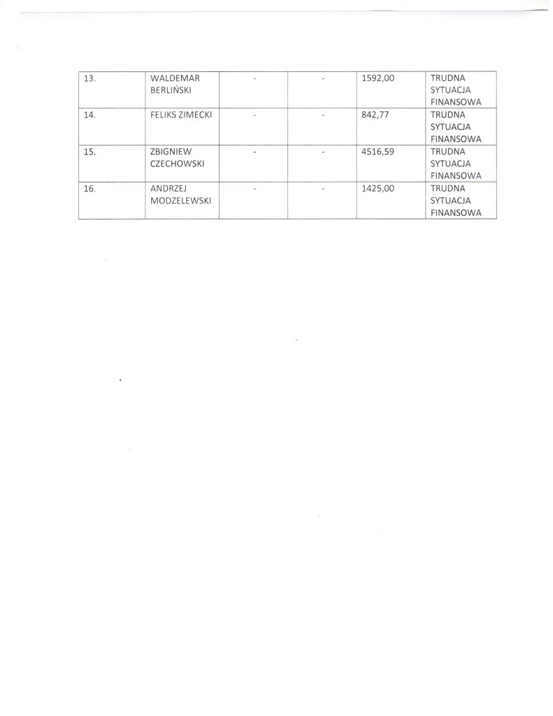 UMORZENIA 2013 C.D 001