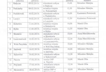 Wybory sołtysów i rad sołeckich ( zmiana Raków )